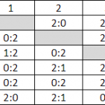 Итоги командного турнира 16 сентября в «Алмазе»