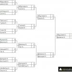 Итоги бильярдного турнира от 11 ноября в «Алмазе»