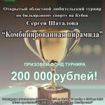 Кубок Сергея Шаталова в Кемерово. Страница турнира