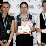 Александр Плотников и Анастасия Зырянова побеждают на чемпионате НСО 2016