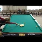 15-минутный матч с женского командного чемпионата России 2017