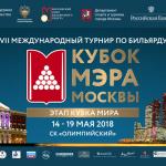 Кубок мэра Москвы 2018. Страница турнира